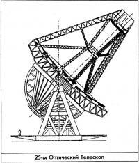 25-метровый оптический телескоп