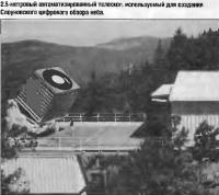 2.5-метровый телескоп для создания Слоуновского цифрового обзора неба