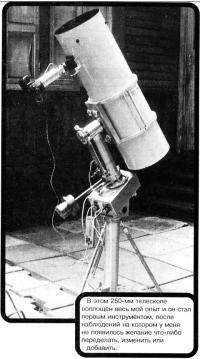 250-мм телескоп