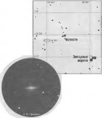 Астеризмы «Звездные Ворота» и «Челюсти»