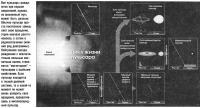 Цикл жизни пульсара