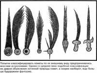 Древняя классификация комет