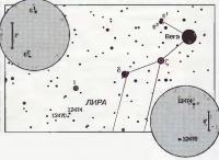 Двойные звезды в созвездии Лира