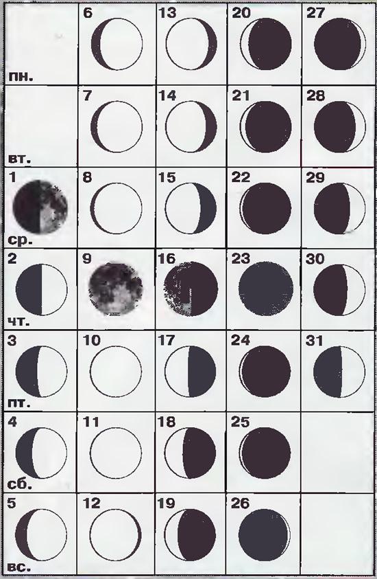 Фазы Луны Июль 1998