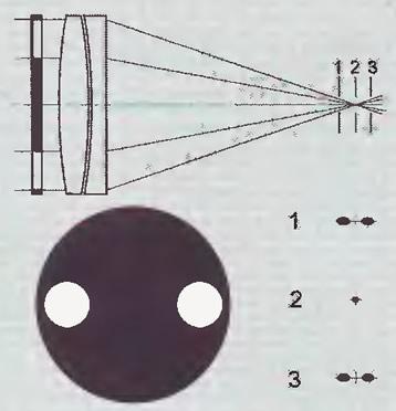 Фокусировка при фотографировании Луны и планет