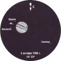 Фото Юпитера 3 октября 1998 года