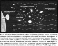 Фотоны реликтового излучения