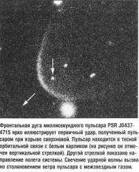 Фронтальная дуга миллисекундного пульсара PSR J0437-4715