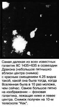 Галактика 8С 1435+635