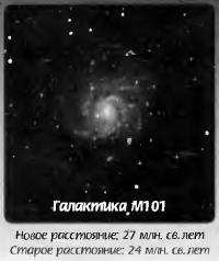 Галактика M101