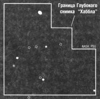 Граница Глубокого снимка Хаббла
