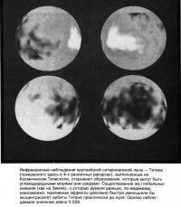 Инфракрасные наблюдения Титана