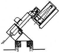 Изобретение Бенжамина Леви