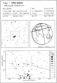 Карта астероидальных покрытий