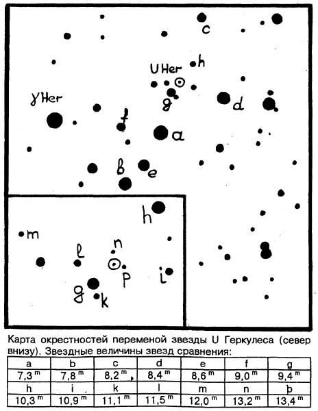 Карта окрестностей переменой звезды U Геркулеса