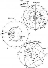 Карта северного полярного ряда