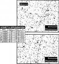 Комета Бредфилда