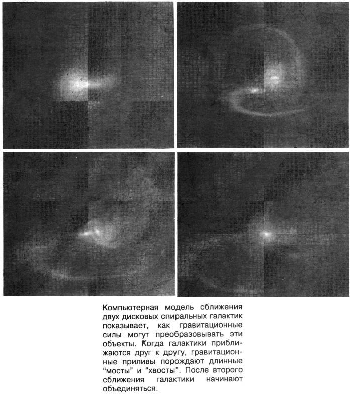 Компьютерная модель сближения галактик