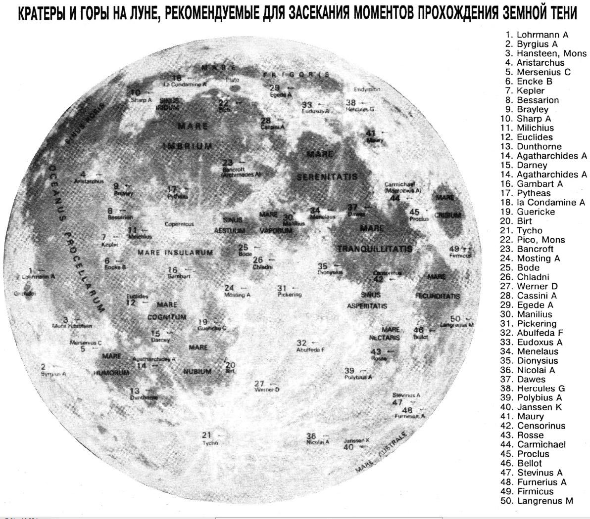 Кратеры и горы на Луне