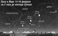 Луна и Марс 14-16 февраля за 3 часа до восхода Солнца