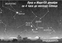 Луна и Марс 20 декабря