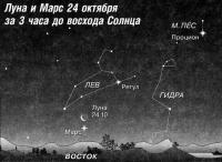 Луна и Марс 24 октября
