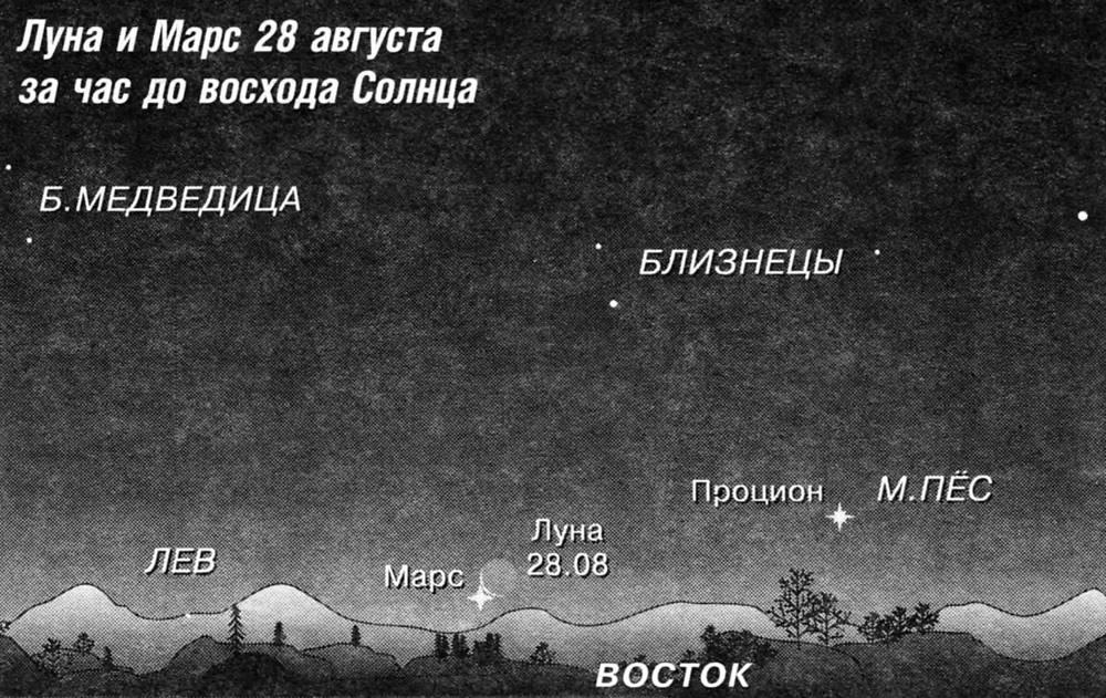 Луна и Марс 28 августа за час до восхода Солнца