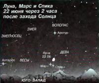Луна, Марс и Спика 22 июня