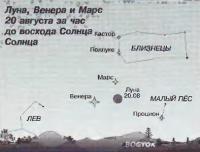 Луна, Венера и Марс 20 августа за час до восхода Солнца