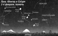 Луна, Юпитер, и Сатурн 2-4 февраля, полночь