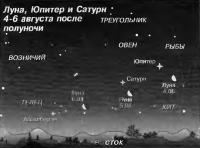 Луна, Юпитер и Сатурн 4-6 августа