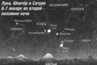 Луна, Юпитер и Сатурн 6-7 января
