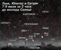 Луна, Юпитер и Сатурн 7-9 июля