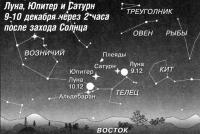 Луна, Юпитер и Сатурн 9-10 декабря