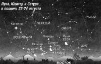 Луна, Юпитер и Сатурн в полночь 23-24 августа