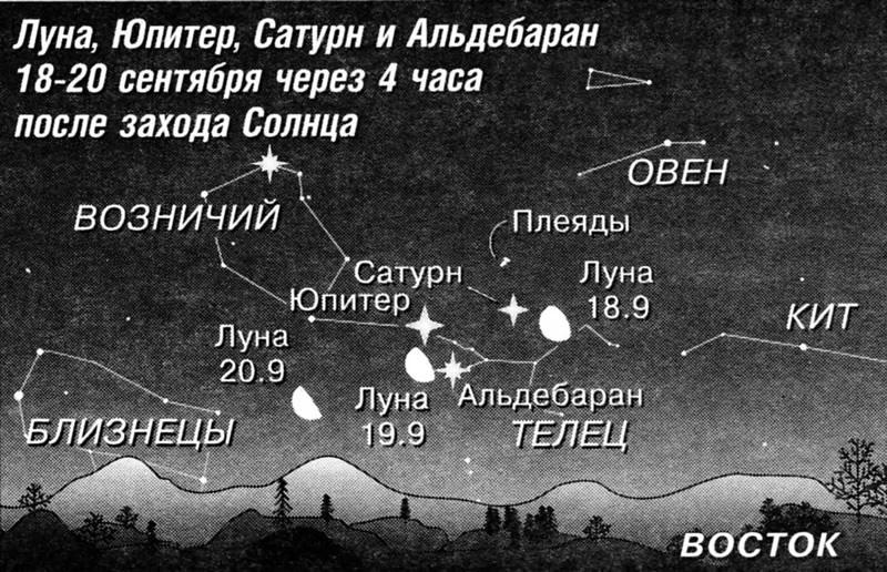 Луна, Юпитер, Сатурн и Альдебаран 18-20 сентября