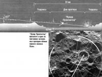 Лунар Проспектор врезался кратер вблизи южного полюса Луны