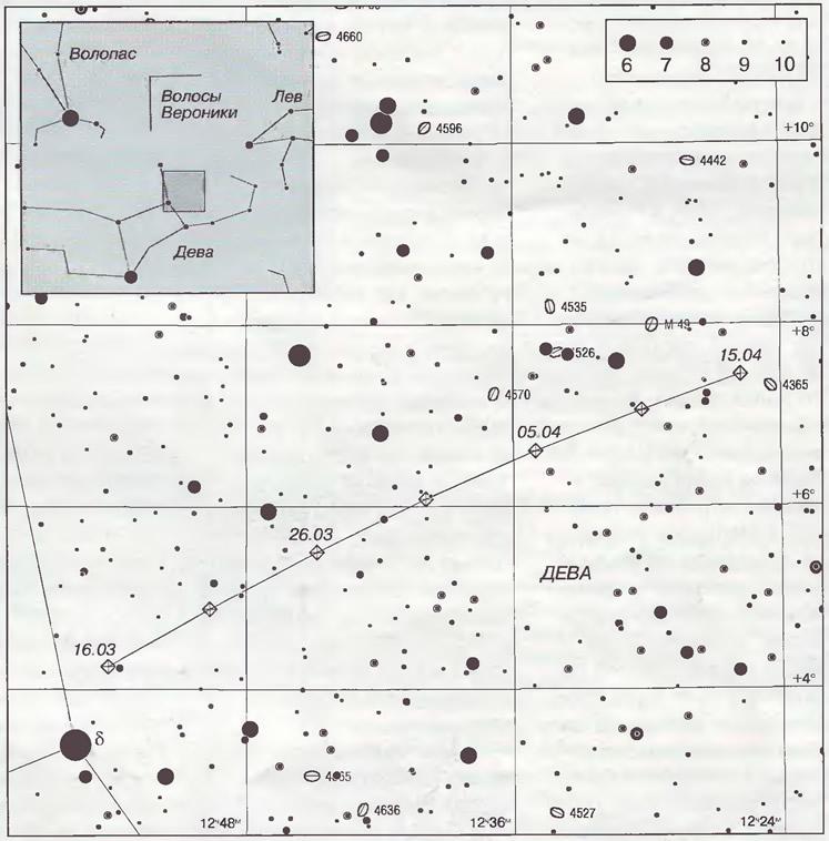 Малая планета Флора в марте 1999 года