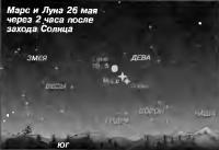 Марс и Луна 26 мая