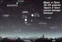Марс и Луна 28-29 апреля