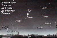 Марс и Луна 7 марта