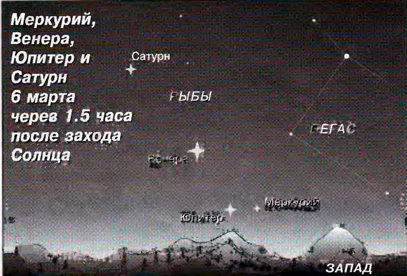 Меркурий, Венера, Юпитер и Сатурн 6 марта