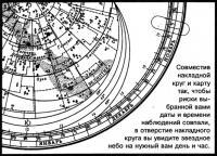 Накладной круг и карта