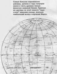 Названия элементов Марса