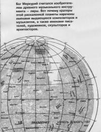 Названия кратеров Меркурия