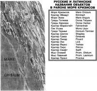 Названия объектов