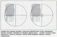 Окуляр с сеткой в виде окружности