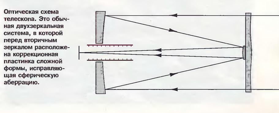 Восстановление зрения иванова