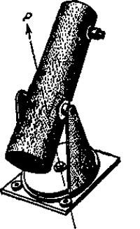 Ось телескопа