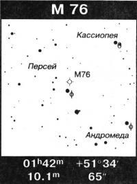 Планетарная туманность М76